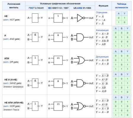 Как на microSD помещается 1 ТБ? — Разбор - 8