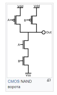Как на microSD помещается 1 ТБ? — Разбор - 9