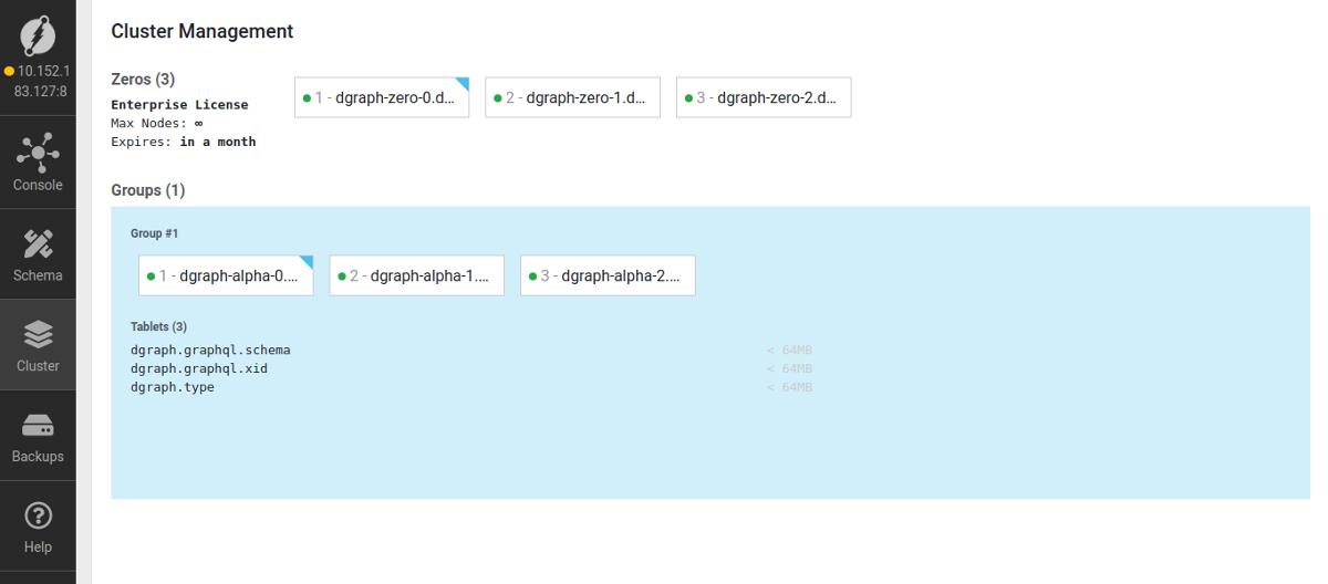 Наш опыт с графовой базой данных Dgraph в Kubernetes - 2