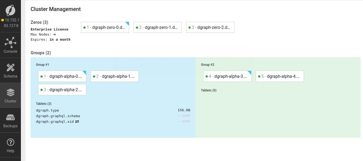 Наш опыт с графовой базой данных Dgraph в Kubernetes - 3