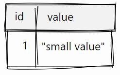 Неожиданное влияние текстов среднего размера на производительность PostgreSQL - 2