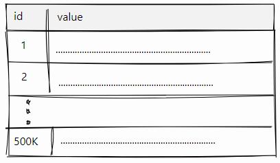 Неожиданное влияние текстов среднего размера на производительность PostgreSQL - 5