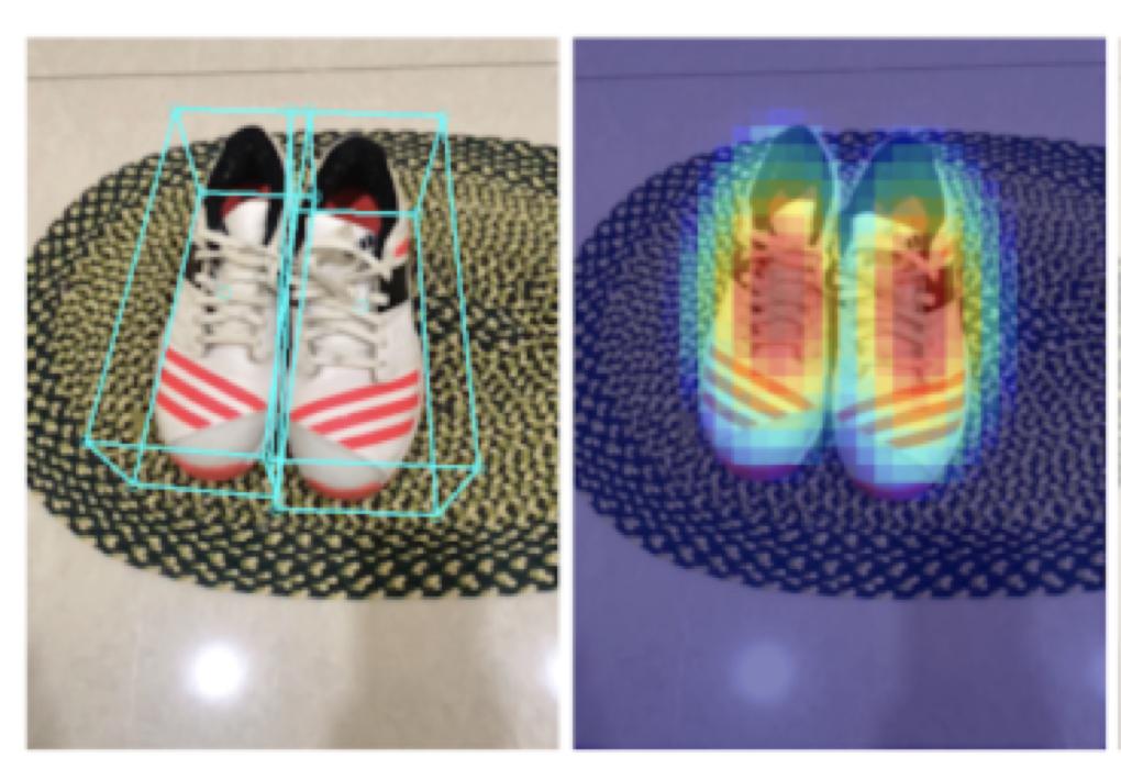 Шесть степеней свободы: 3D object detection и не только - 8