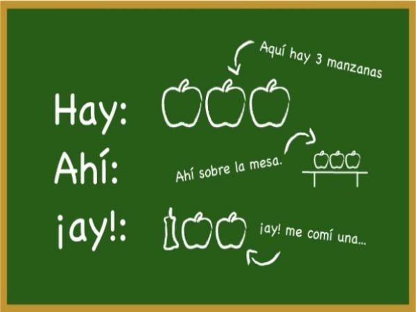 Личный опыт изучения испанского: так ли прост язык, как о нем пишут? - 1