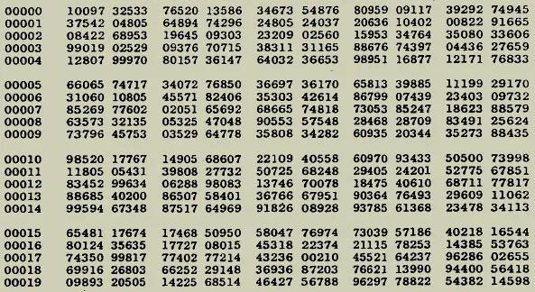 О талантах, деньгах и алгоритмах сжатия данных - 7