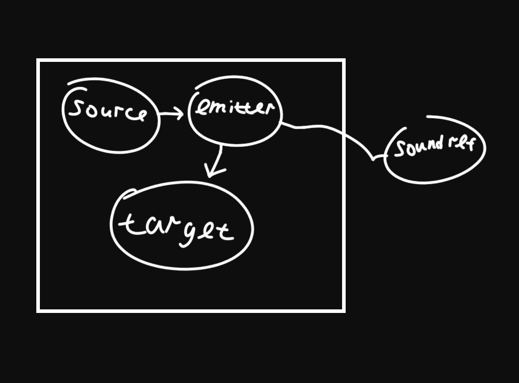 Как не надо разрабатывать звуковые движки - 2