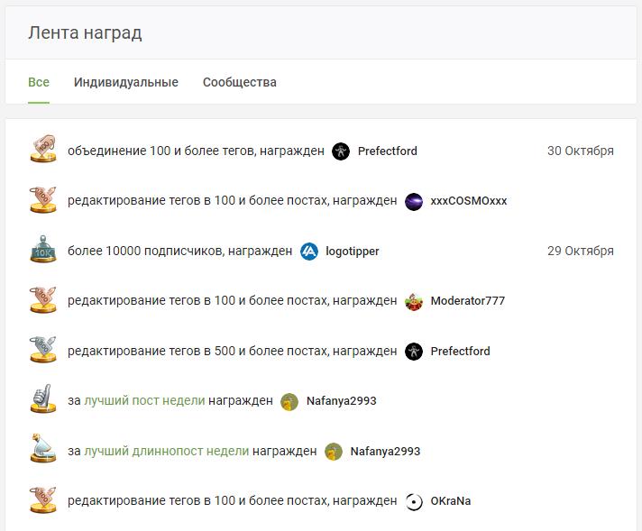 Habr, iXBT.Live, Pikabu и Яндекс.Дзен: сравнение четырех площадок и их ППА через один пост - 7
