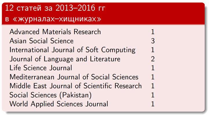 Околонаучный бизнес: масштабы фальсификаций при публикации научных работ - 13