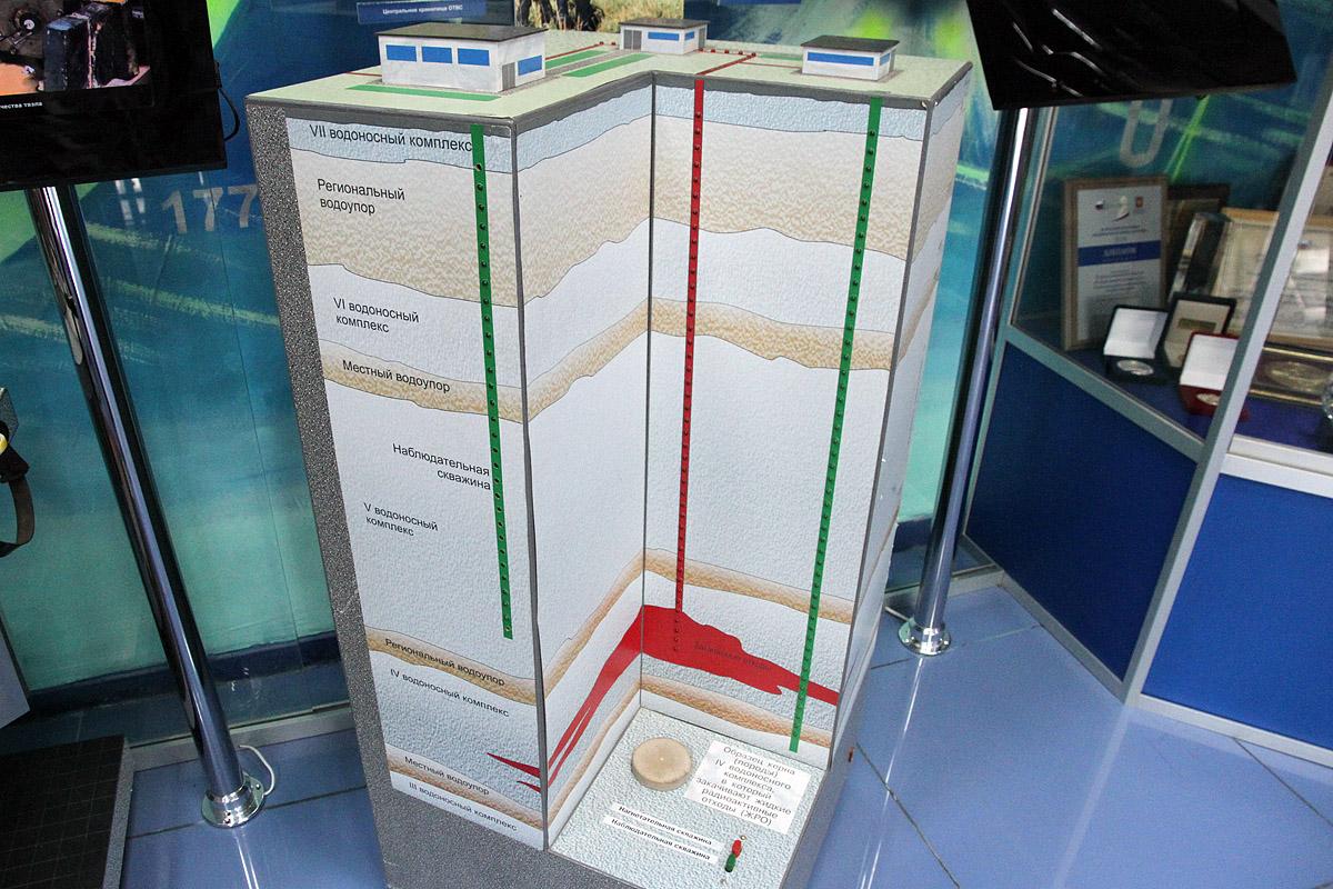 Подземное захоронение жидких радиоактивных отходов - 1