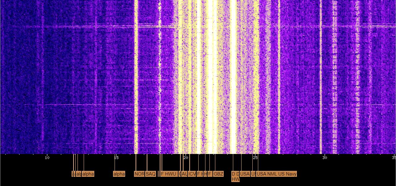 Как принять сигналы немецкого ВМФ с помощью звуковой карты, или изучаем радиосигналы сверхнизких частот - 2
