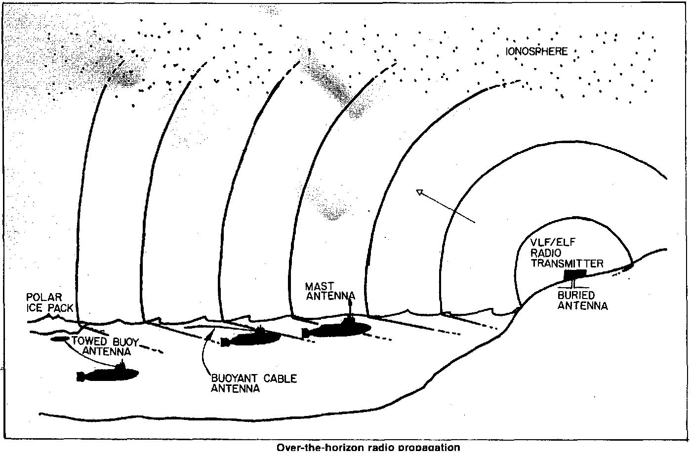 Как принять сигналы немецкого ВМФ с помощью звуковой карты, или изучаем радиосигналы сверхнизких частот - 3