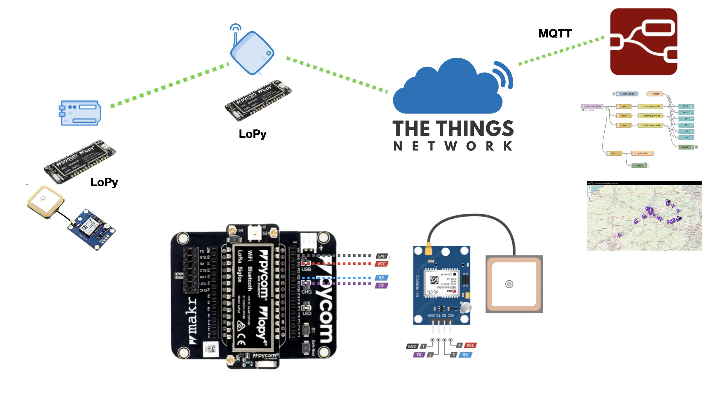 Создаем собственный GPS-Трекер на технологии LoRa - 1