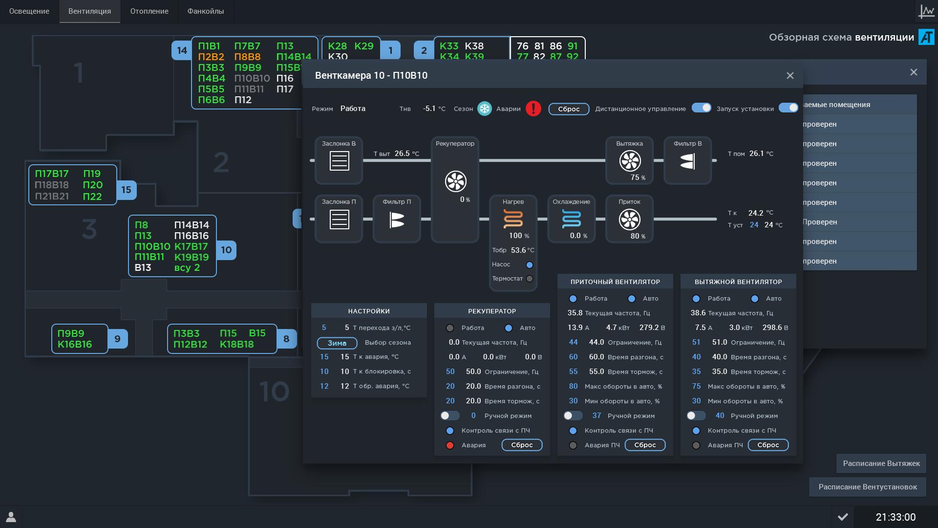 Что не так с интерфейсами SCADA-систем - 19