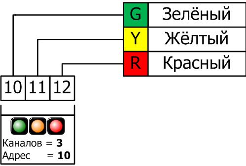 Абсурдно простой и невероятно эффективный: как протокол DMX-512 сделал революцию в сценическом свете - 2