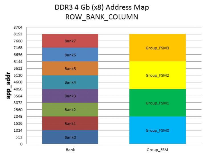 Сверхдлинное преобразование Фурье на FPGA - 17