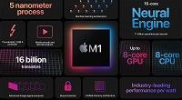 Apple M1 позволит MacBook установить рекорд - 1