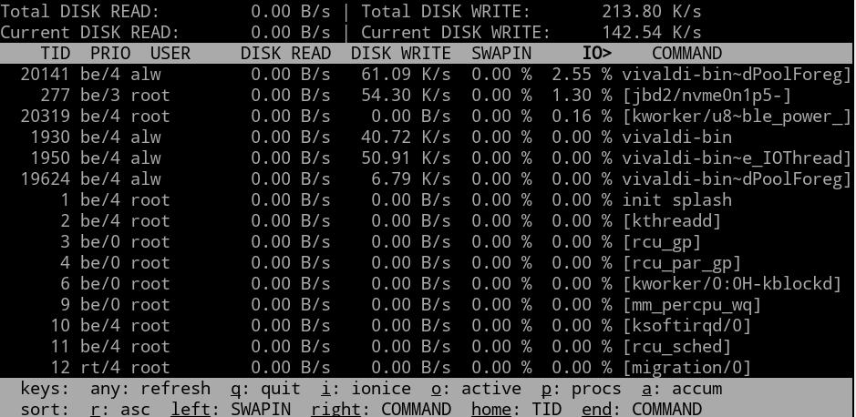 Кунг-фу стиля Linux: мониторинг дисковой подсистемы - 2