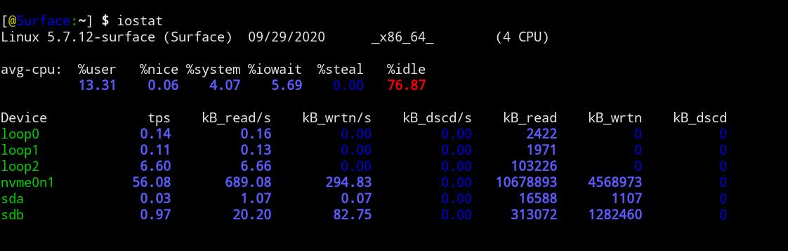 Кунг-фу стиля Linux: мониторинг дисковой подсистемы - 4
