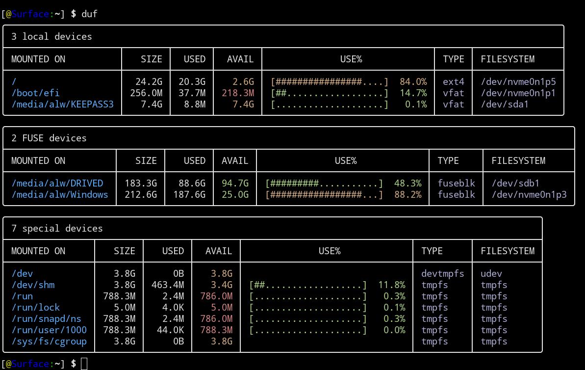 Кунг-фу стиля Linux: мониторинг дисковой подсистемы - 5