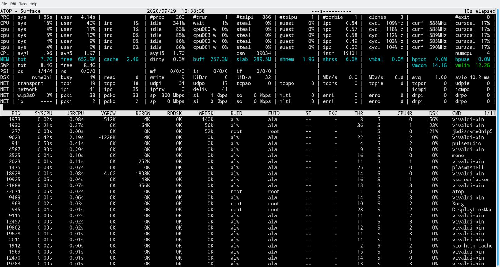Кунг-фу стиля Linux: мониторинг дисковой подсистемы - 6