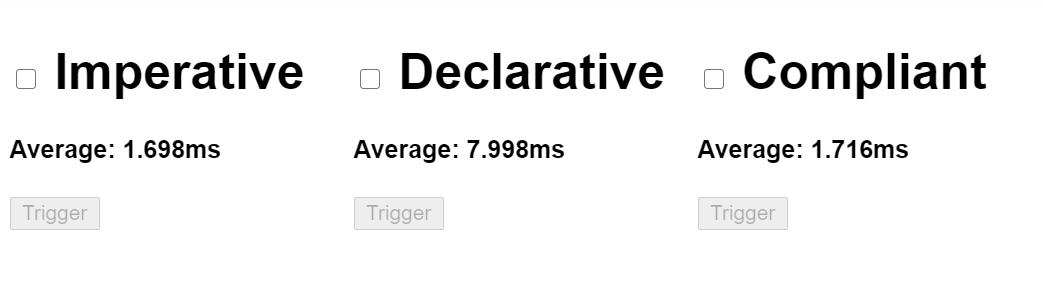 Декларативный подход в Angular - 5