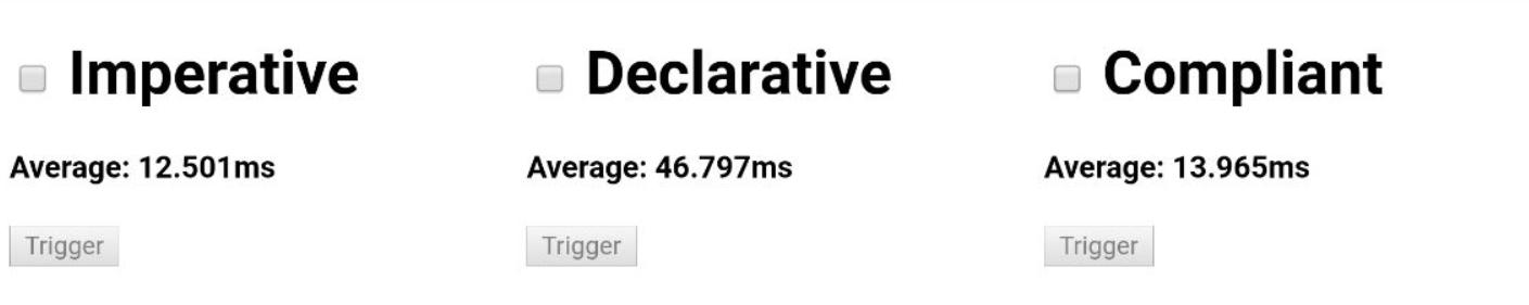 Декларативный подход в Angular - 6