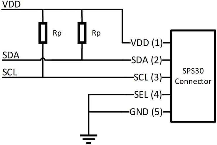 Мониторинг качества воздуха с использованием Raspberry Pi 4, датчика Sensirion SPS30 и Microsoft Azure - 2