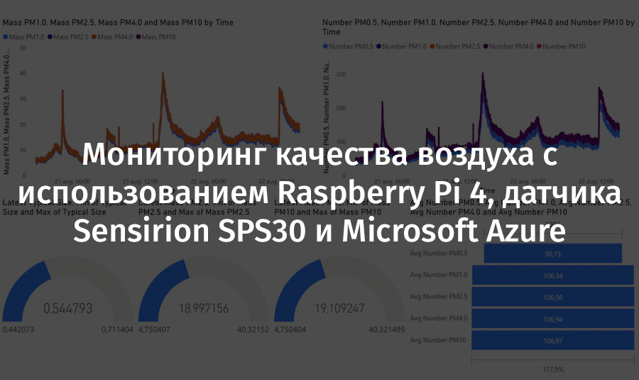 Мониторинг качества воздуха с использованием Raspberry Pi 4, датчика Sensirion SPS30 и Microsoft Azure - 1