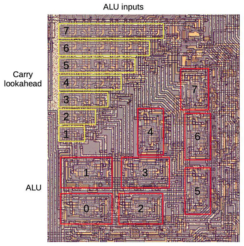 Инженерный анализ схемы ускоренного переноса процессора Intel 8008 - 3