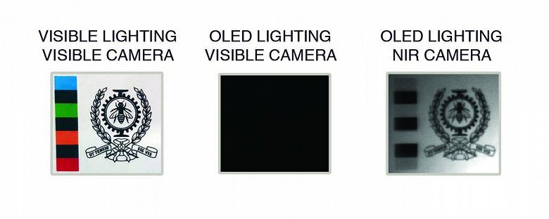 В Канаде созданы недорогие органические светодиоды ближнего ИК-диапазона, более чем втрое превосходящие предшественников по квантовой эффективности