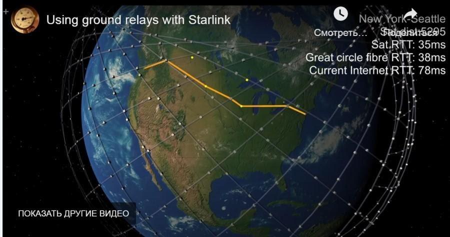 Всё о проекте «Спутниковый интернет Starlink». Часть 13. Спутниковая задержка в сети и методы доступа к радиочастотному - 2