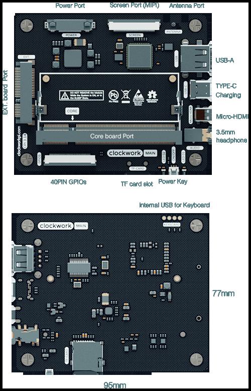 DevTerm — портативный open-source компьютер с модульным дизайном в стиле ретро и с кучей возможностей - 5