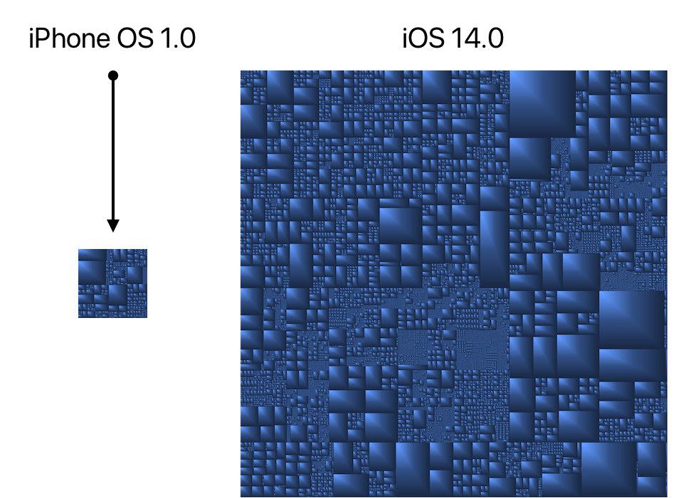 Дайджест интересных материалов для мобильного разработчика #372 (23 — 29 ноября) - 1