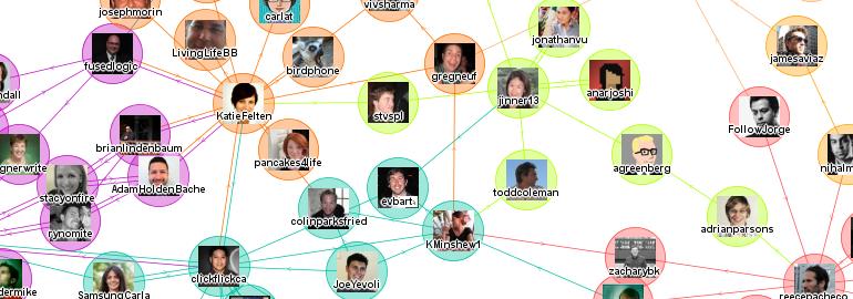 Как интроверту найти друзей: используем алгоритмы Facebook - 2