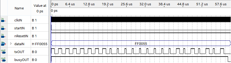 Зажигаем светодиодную ленту на базе WS2811 при помощи ПЛИС - 4