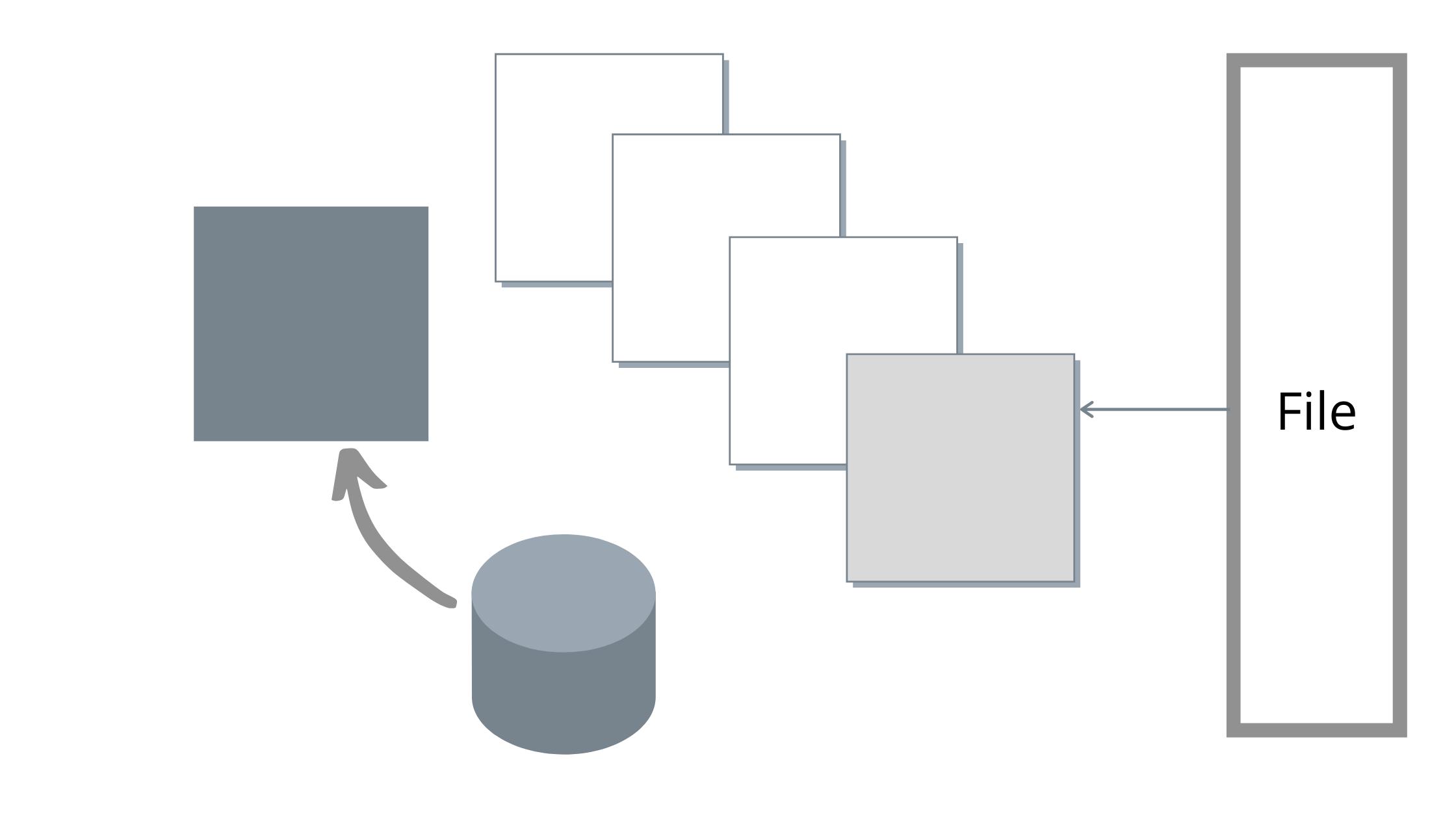 Современные накопители очень быстры, но плохие API это не учитывают - 3