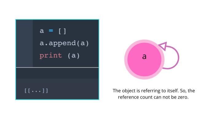 Как работает память в Python - 4