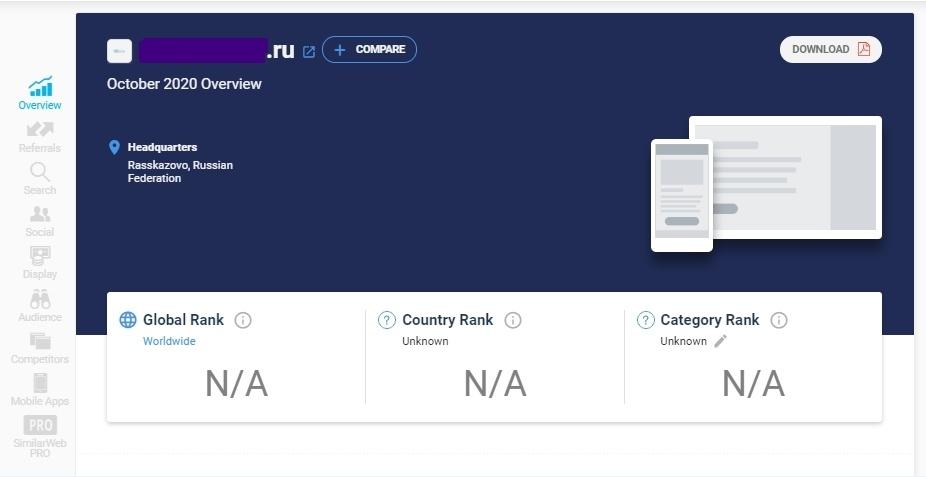 Хочу купить чужой домен, как это сделать? Шаги от проверки к покупке - 1