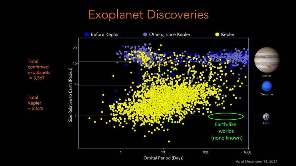 Мы понятия не имеем, что делает планеты «потенциально обитаемыми» - 9