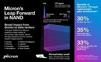 SK Hynix начинает серийный выпуск «первой в мире» 176-слойной флеш-памяти 4D NAND - 2