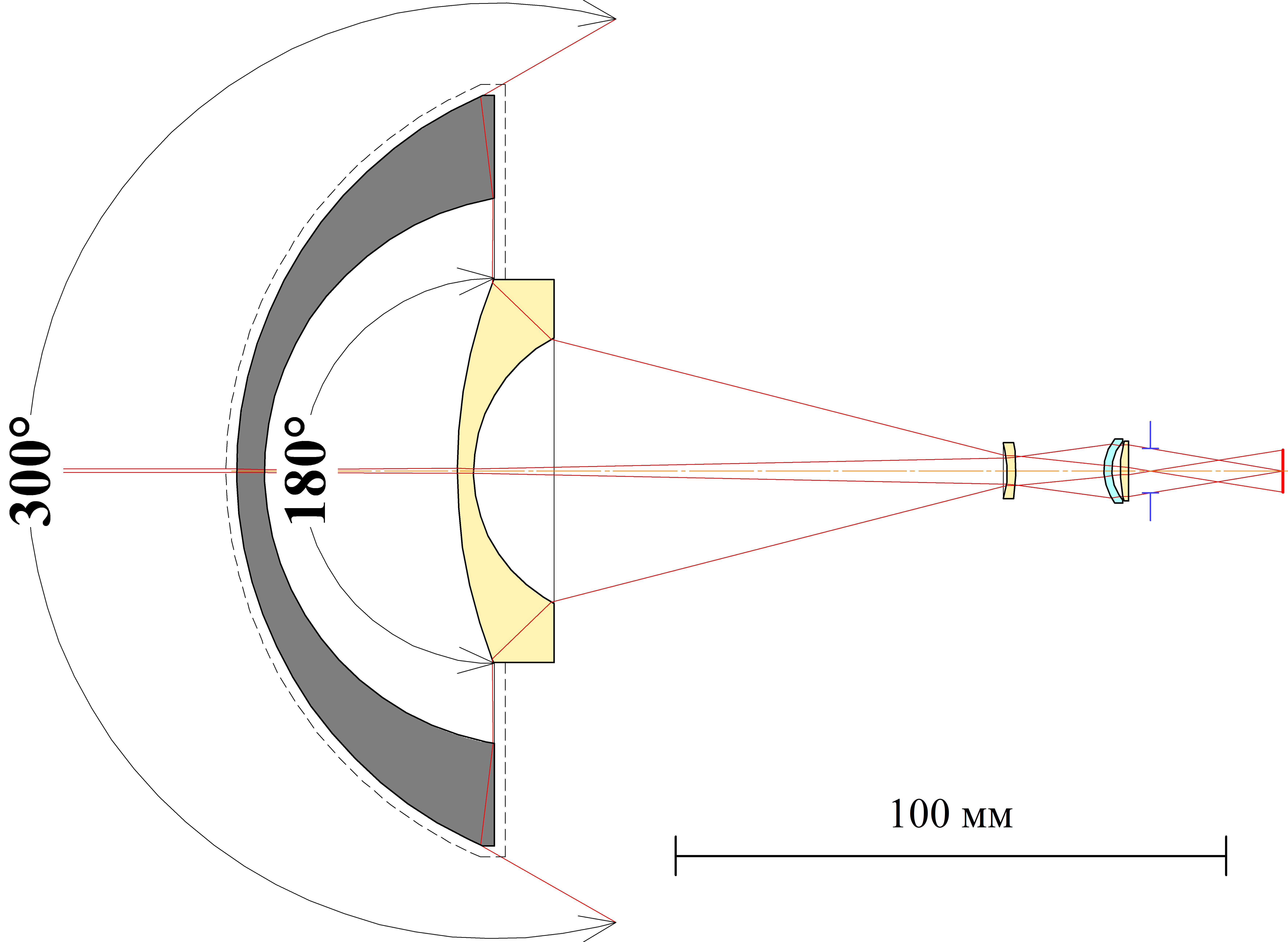 Рис. 2. Панорамная оптическая система со сменной суперсверхширокоугольной насадкой. По ходу лучей в системе использованы следующие материалы оптических элементов: Si, ZnSe, ZnSe, Al2O3, ZnSe.