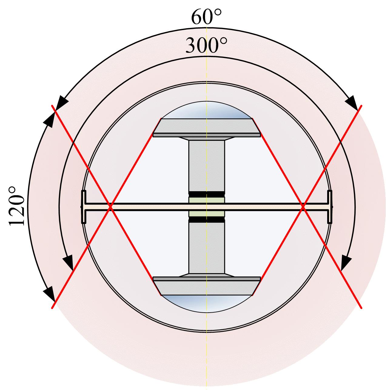 Рис. 8. Двухканальный всеобзорный оптико-электронный комплекс