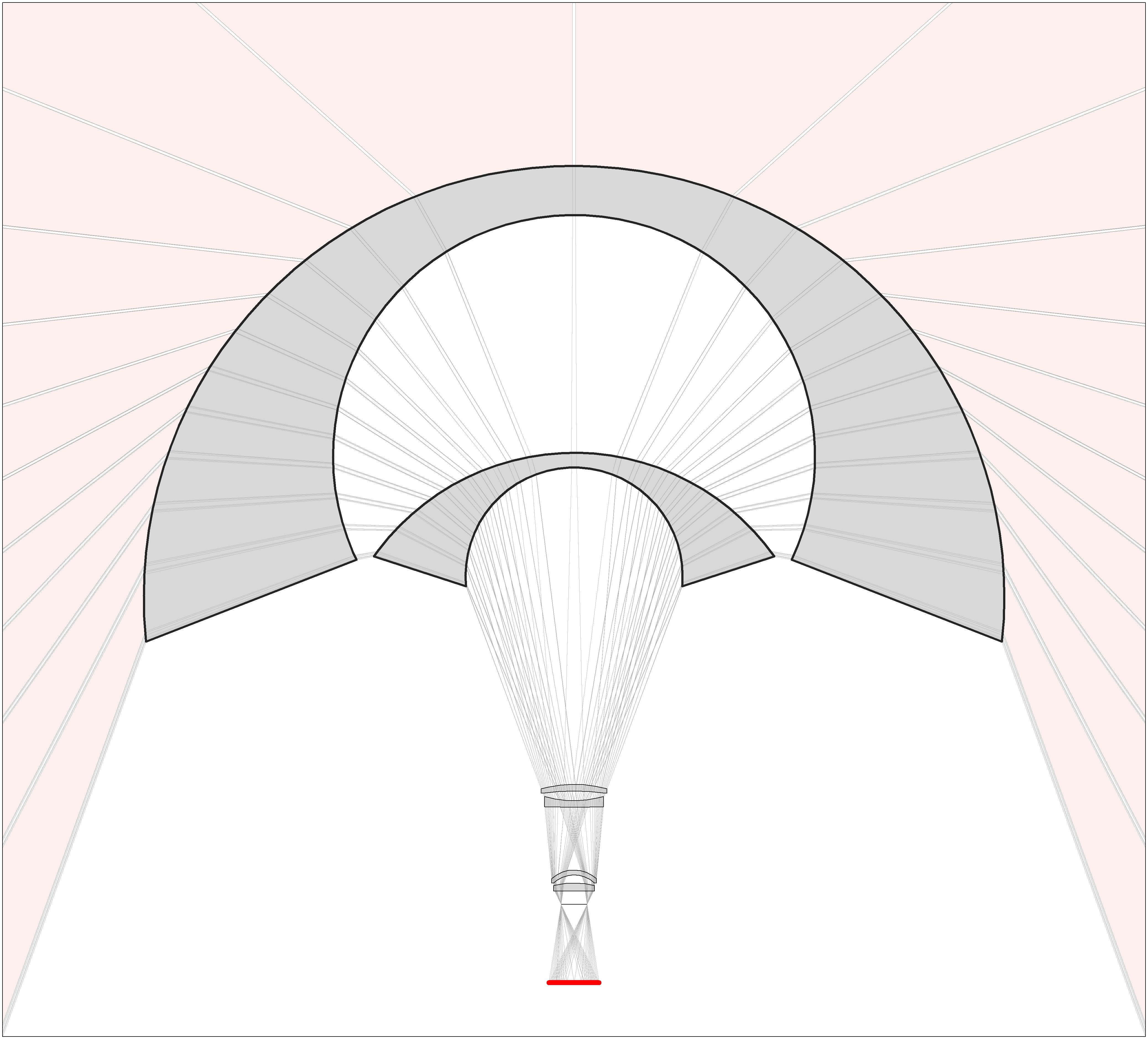 Рис. 1. Объектив с гиперполусферическими радиусами кривизны