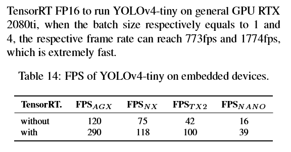 Scaled YOLO v4 самая лучшая нейронная сеть для обнаружения объектов на датасете MS COCO - 3