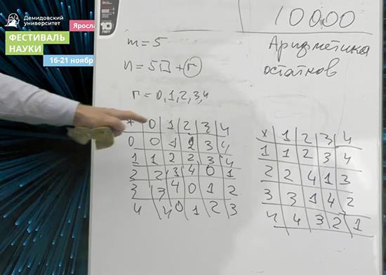 Таблицы остатков от сложения и деления (плюс в карму тому, кто первый найдет у лектора ошибку, сделанную по невнимательности)