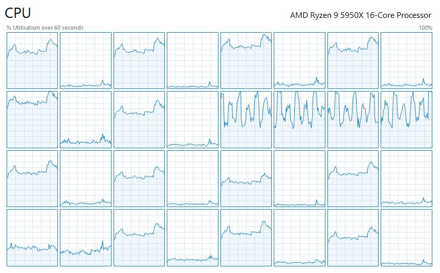 Библиотека от AMD стала причиной плохой производительности процессоров AMD в Cyberpunk 2077 - 2