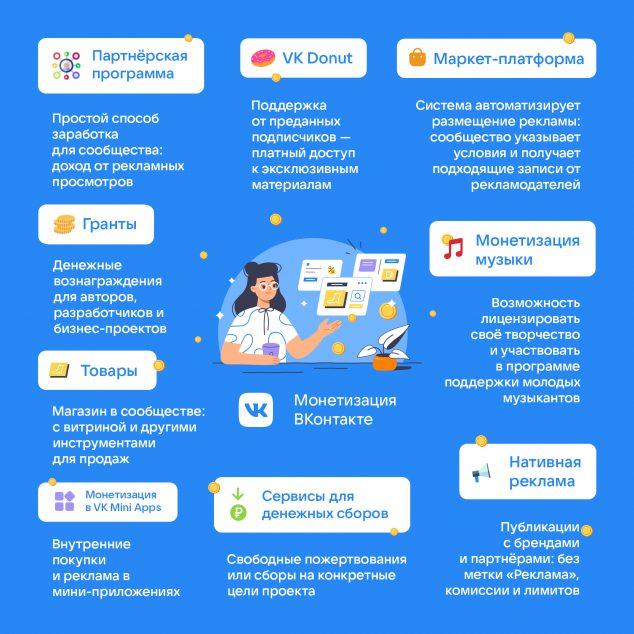 ВКонтакте превратил рекламную сеть в «платформу монетизации контента» на основе партнёрской программы - 1