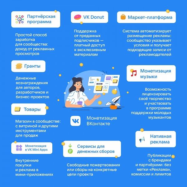 Во ВКонтакте пообещали заработки на 50% больше