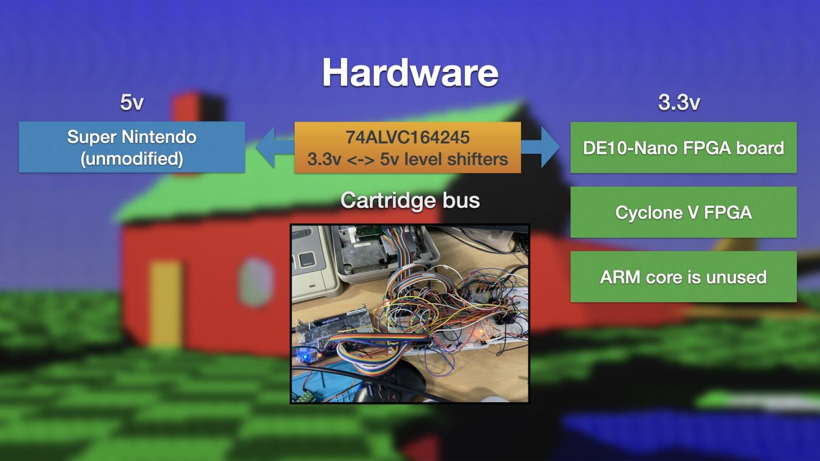 SuperRT — чип для рейтрейсинга на Super Nintendo - 3