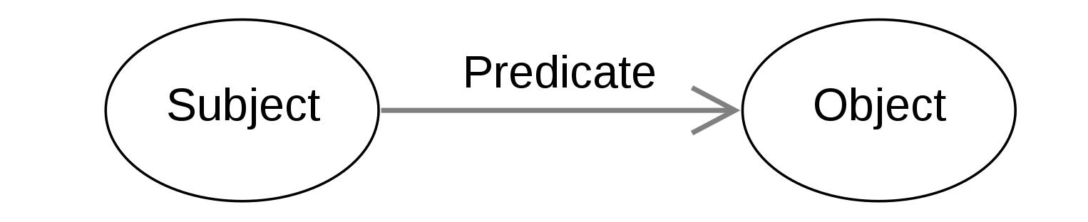 Заметки Датасатаниста: реляционные vs связанные данные - 11